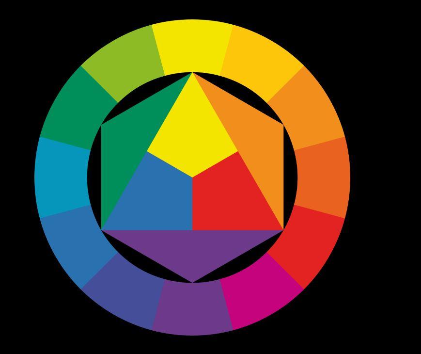 פנג שואי צבעים